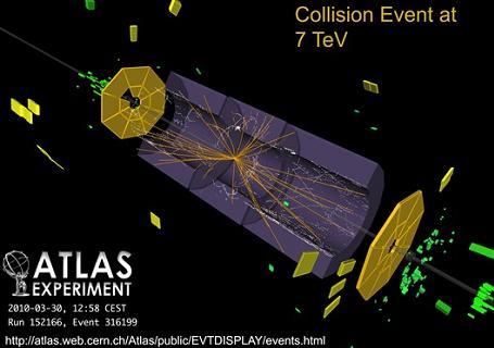 CERN Atlas eksperimentet Higgs partikel